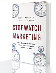 Stopwatch Marketing
